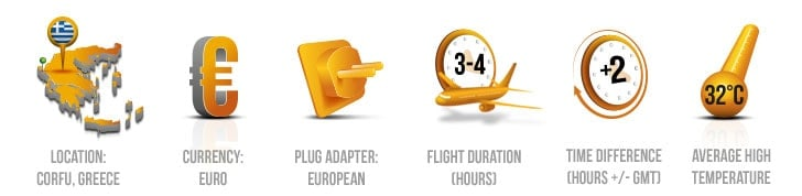 Kavos key info icons - country, currency, plug adaptor, flight duration, average temperature