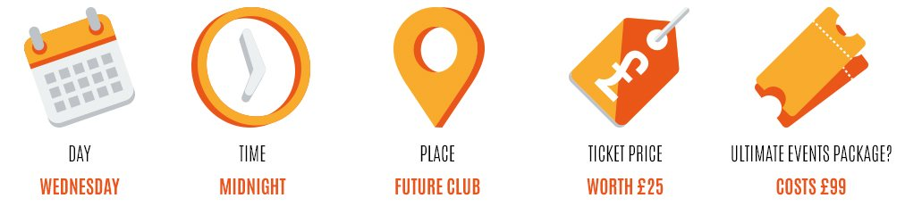 Day: Wednesday, Time: midnight, Place: future club, Worth: £25, Event package: £99