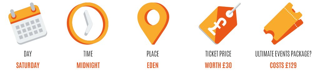 Day: Saturday, Time: midnight, Place: eden, Worth: £30, Event package: 129
