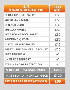 List of Ibiza Ultimate Events Packages for 2019