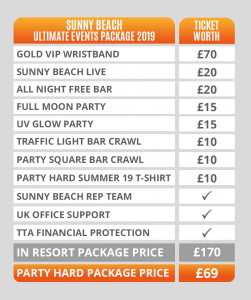 Sunny Beach Ultimate Events Packages Pricing Table 2019